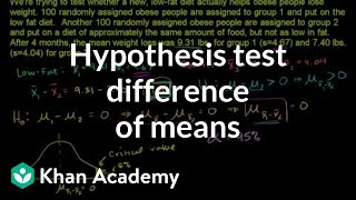 Hypothesis Test for Difference of Means