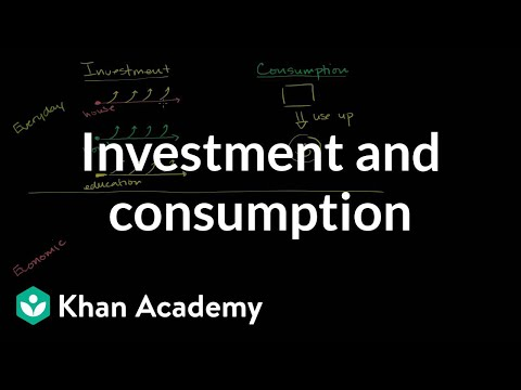 mp4 Investment Economics, download Investment Economics video klip Investment Economics