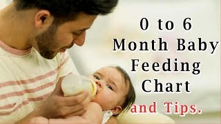Baby Feeding Chart | Baby Feeding Chart 0 to 6 Month