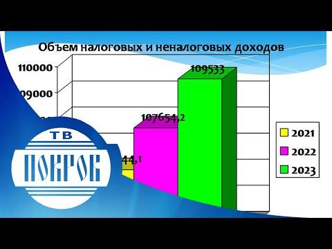 """Публичные слушания по проекту бюджета МО """"Город Покров"""" на 2021 г. и плановый период 2022 и 2023 гг."""
