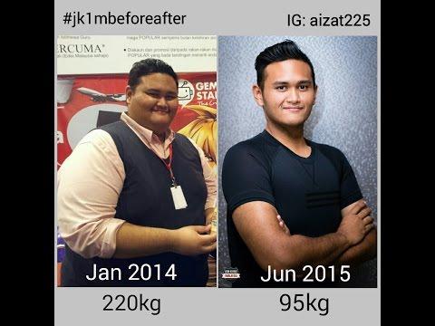 Menunjuk pada badan yang bertanggung jawab untuk menurunkan berat badan