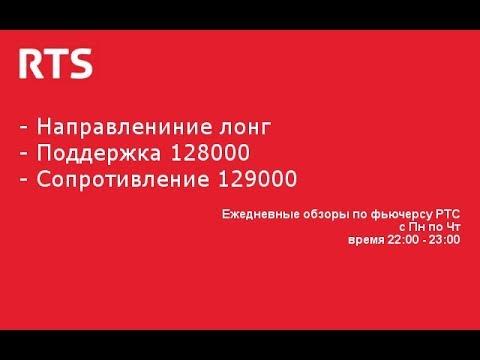 Банк альфа- форекс во владивостоке