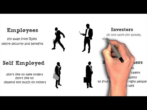Financial Choices | Cashflow Quadrant – Robert Kiyosaki   | Book Review