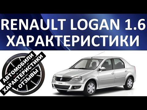 Рено Логан 1.6 (Renault logan 1.6). Характеристики автомобиля.