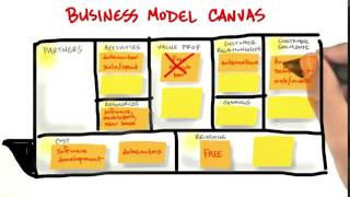 03 Business Model Canvas Introduction quicktime