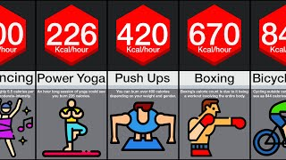 Comparison: Highest Calorie-Burning Exercises
