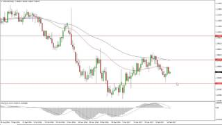 EUR/USD - EUR/USD Technical Analysis for February 21 2017 by FXEmpire.com