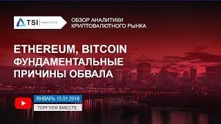 Фундаментальные причины обвала. Bitcoin, Ethereum   Обзор TSI Analytics