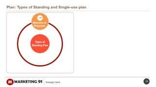 Marketing Plan - Strategic Plan