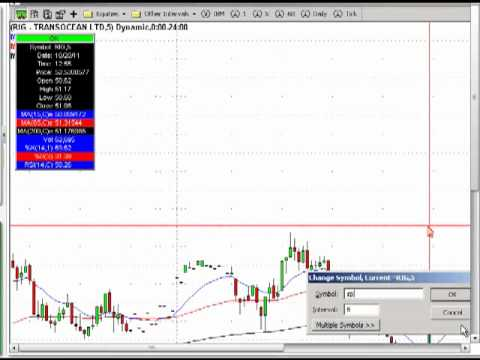 Free Stock Market Day  Trading Chat Room – Oct 21 Webcast
