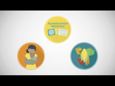 Improving Nutrition and Food Security through Family Planning: An ENGAGE Presentation (French) Video thumbnail