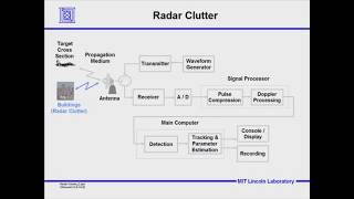 Radar clutter and Chaff lec 7