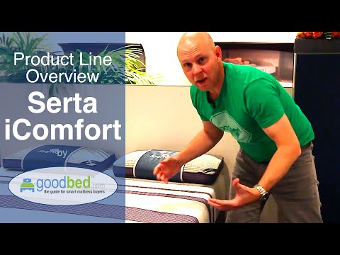 Serta iComfort (2017-18) Mattress Options EXPLAINED by GoodBed (VIDEO)
