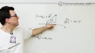 Analytická geometrie 19 - Vektory - Skalární součin - Průmět vektoru do směru