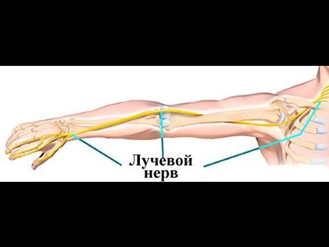 Боль в суставе большого пальца ноги чем лечить