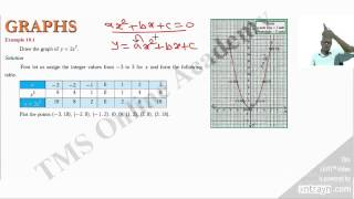 Graph Theory - Best tutorial video on Youtube!