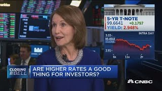 Higher rates create opportunity for investors, expert says
