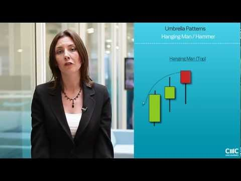 Trading strategy- Learn about the basics of candlestick charting