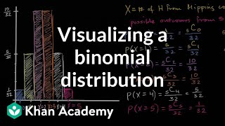 Visualizing A Binomial Distribution