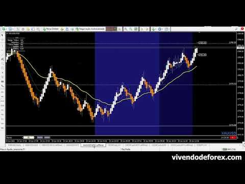 trading online i grafici di borsa