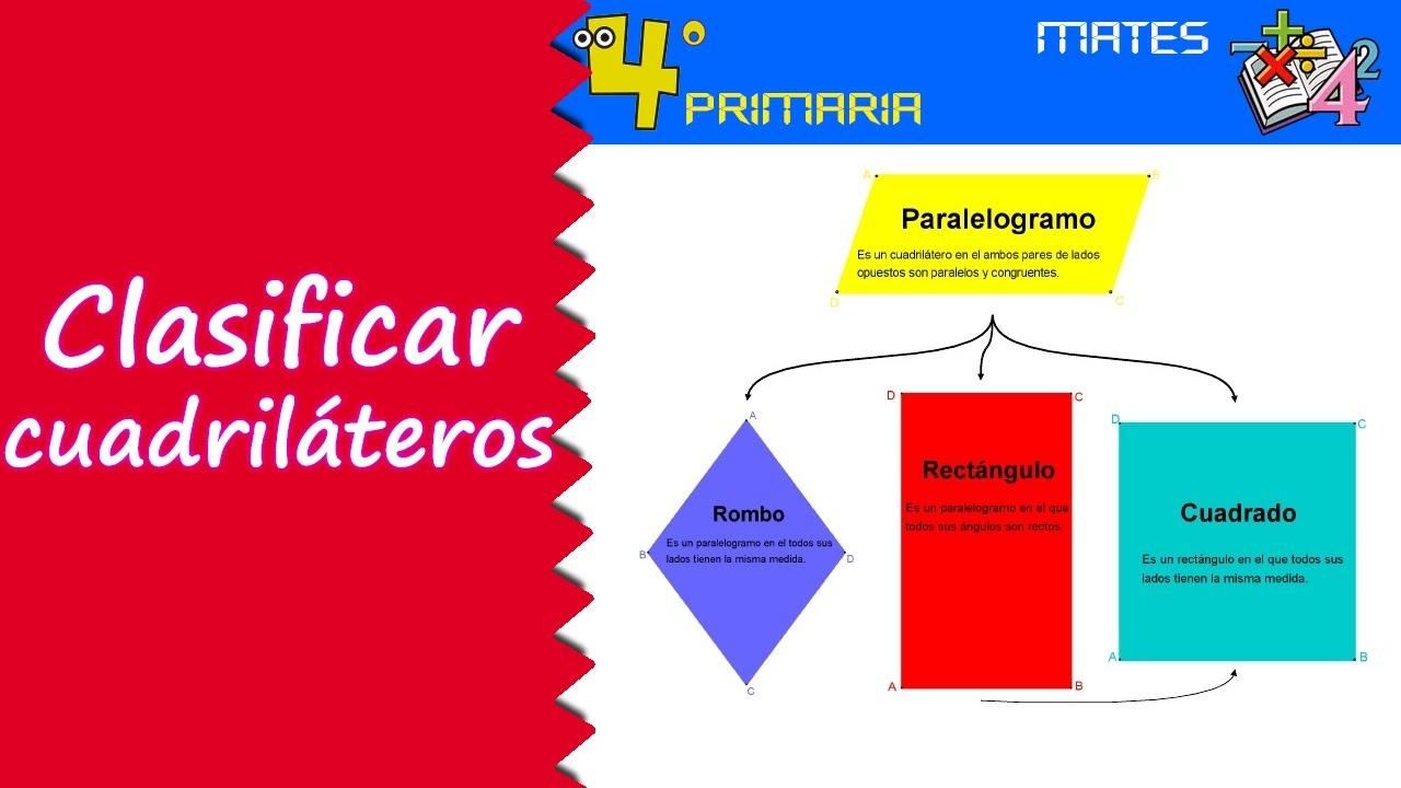 Matemáticas. 4º Primaria. Tema 5. Clasificación de cuadriláteros