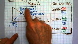 Basic Trig, How To Label The Sides Of A Right Triangle