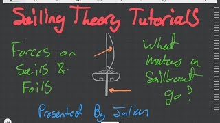 Sailing Theory Tutorials - Forces on Sails and Foils