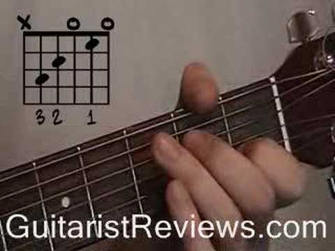 Beginning Guitar Lessons C Chord