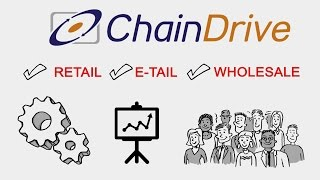 ChainDrive video