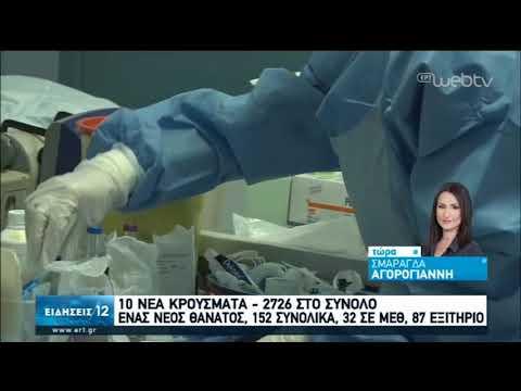 Ένας ακόμη θάνατος-Σήμερα τα αποτελέσματα για Ν. Σμύρνη Λάρισας | 12/05/2020 | ΕΡΤ