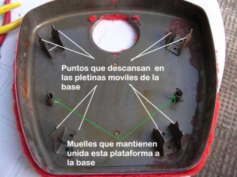 Funcionamiento y componentes bascula baño.