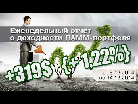 Опционы в россии 2015