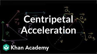 Visual Understanding of Centripetal Acceleration Formula