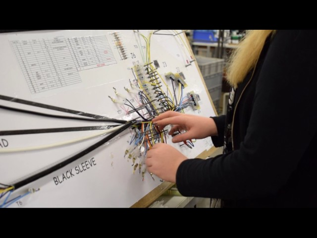 Cable Looms - SIC Manufacturers of Wire Looms and Wiring ... on