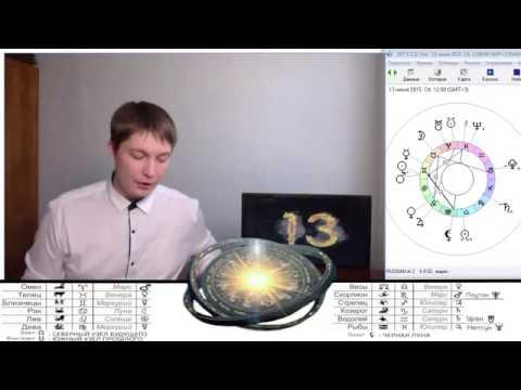 Гороскоп на совместимость знаков зодиака весы и водолей