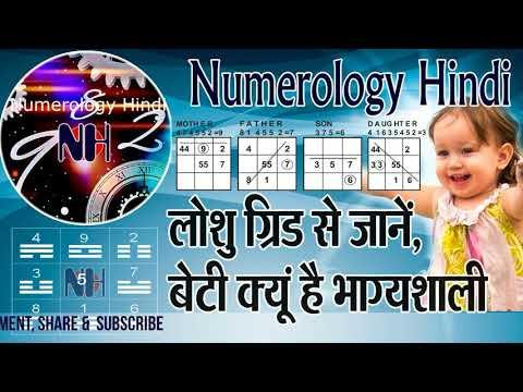 Lo shu Grid in Hindi   lo shu grid numerology   Losu Grid Numerology