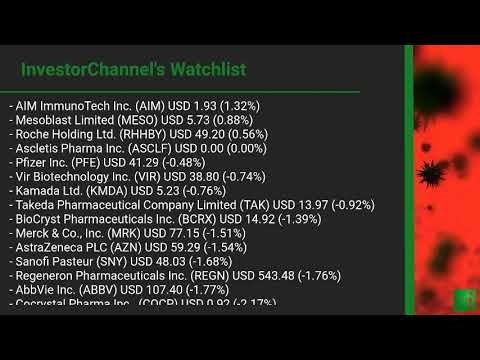 InvestorChannel's Covid-19 Watchlist Update for Monday, Oc ... Thumbnail