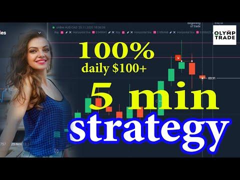 Cum să faci bani 100 000 pe lună în