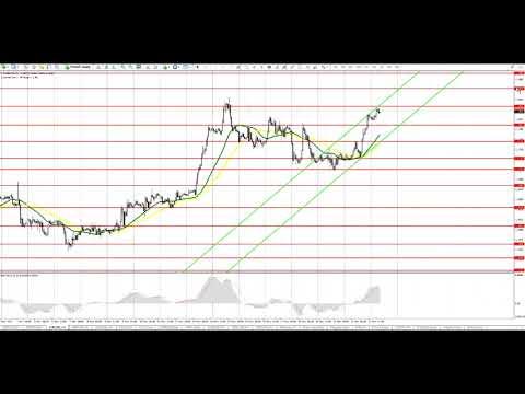 InstaForex Analytics: Видео-прогноз на 23 ноября EUR/USD GBP/USD