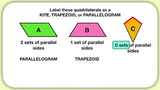 Classifying Quadrilaterals (Trapezoid, Parallelogram, Kite only)