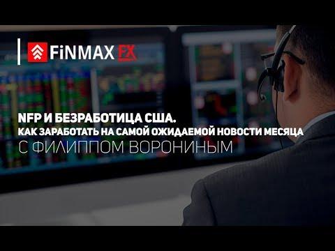 Как купить облигации финам брокер