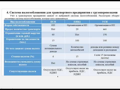 Особенности учета грузоперевозок