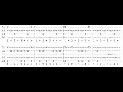 Basket Case Green Day Drum Tabs Play Along Chords