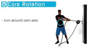 revvll - 核心旋轉 出處 aerobis