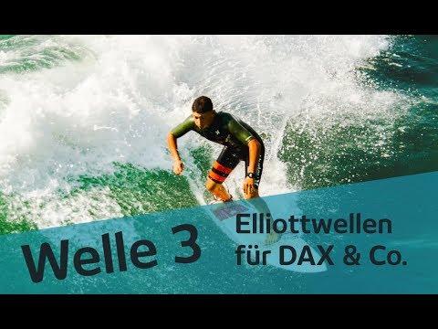 Welle3: US-Auftakt, Dax-Update , EURUSD, Gold