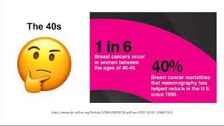 Mammograms: When should I start? How often?