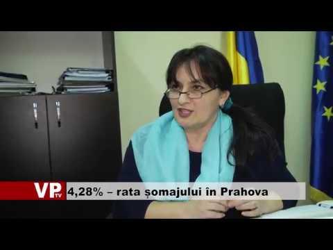 4,28% – rata șomajului în Prahova