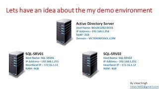 SQL Server 2012 Failover Cluster Installation & Configuration Step By Step