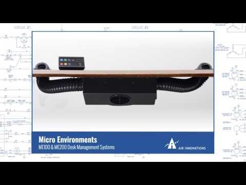 Video thumbnail for Micro Environments