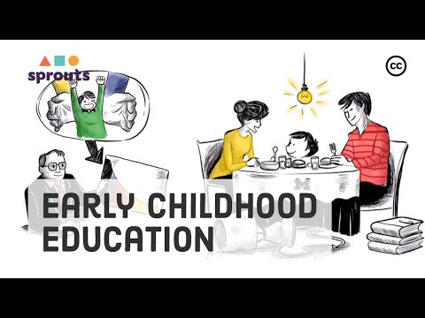 Early Childhood Education: The Research - YouTube